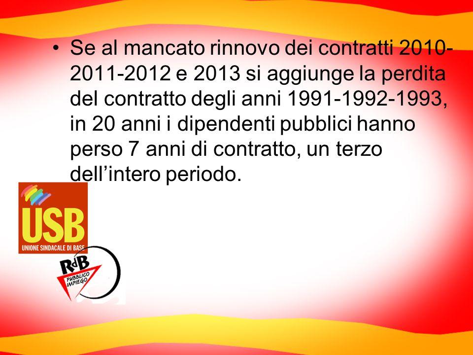 Se al mancato rinnovo dei contratti 2010- 2011-2012 e 2013 si aggiunge la perdita del contratto degli anni 1991-1992-1993, in 20 anni i dipendenti pub