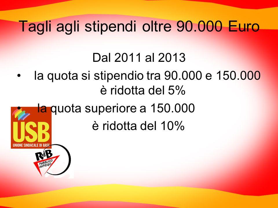 Tagli agli stipendi oltre 90.000 Euro Dal 2011 al 2013 la quota si stipendio tra 90.000 e 150.000 è ridotta del 5% la quota superiore a 150.000 è rido