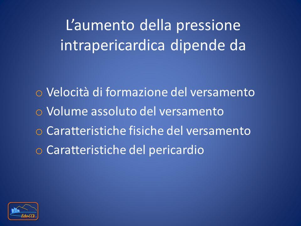 Laumento della pressione intrapericardica dipende da o Velocità di formazione del versamento o Volume assoluto del versamento o Caratteristiche fisich