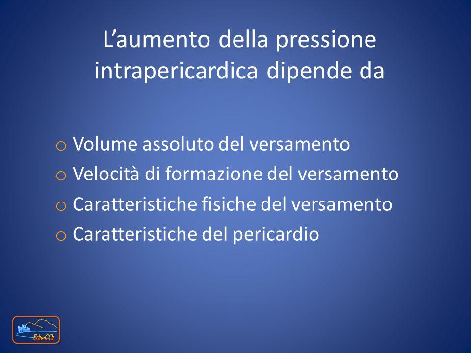 Laumento della pressione intrapericardica dipende da o Volume assoluto del versamento o Velocità di formazione del versamento o Caratteristiche fisich