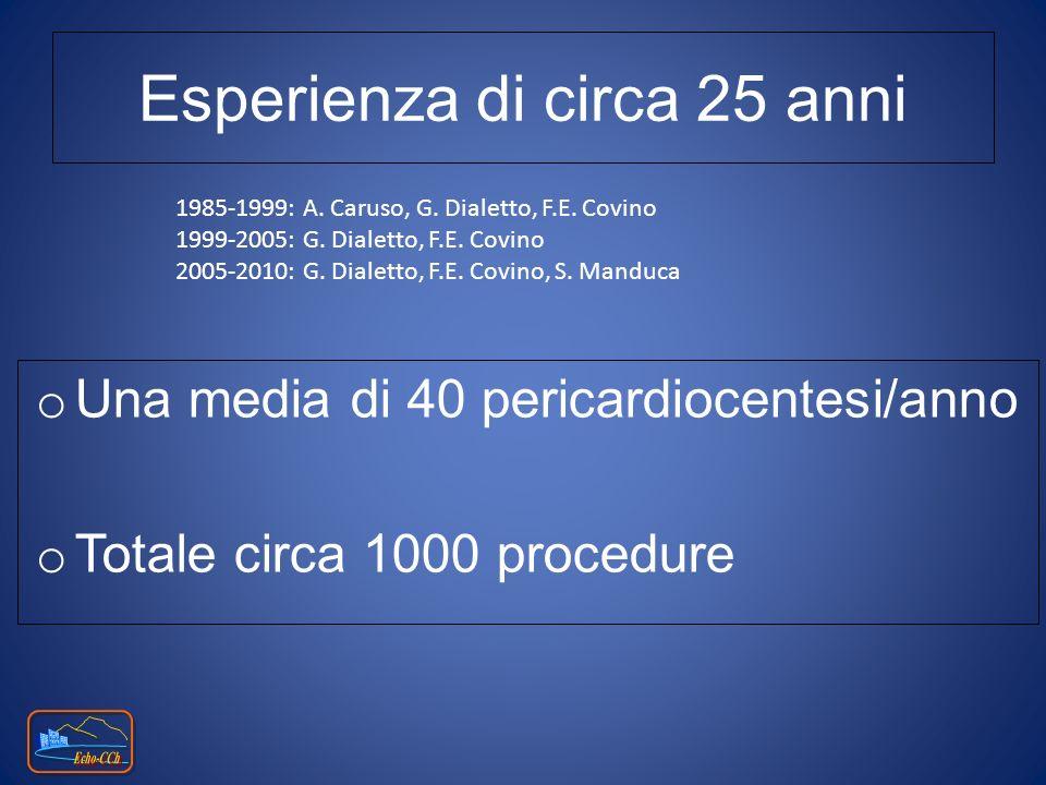 Esperienza di circa 25 anni o Una media di 40 pericardiocentesi/anno o Totale circa 1000 procedure 1985-1999: A. Caruso, G. Dialetto, F.E. Covino 1999