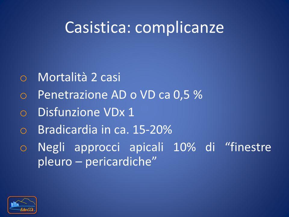 Casistica: complicanze o Mortalità 2 casi o Penetrazione AD o VD ca 0,5 % o Disfunzione VDx 1 o Bradicardia in ca. 15-20% o Negli approcci apicali 10%