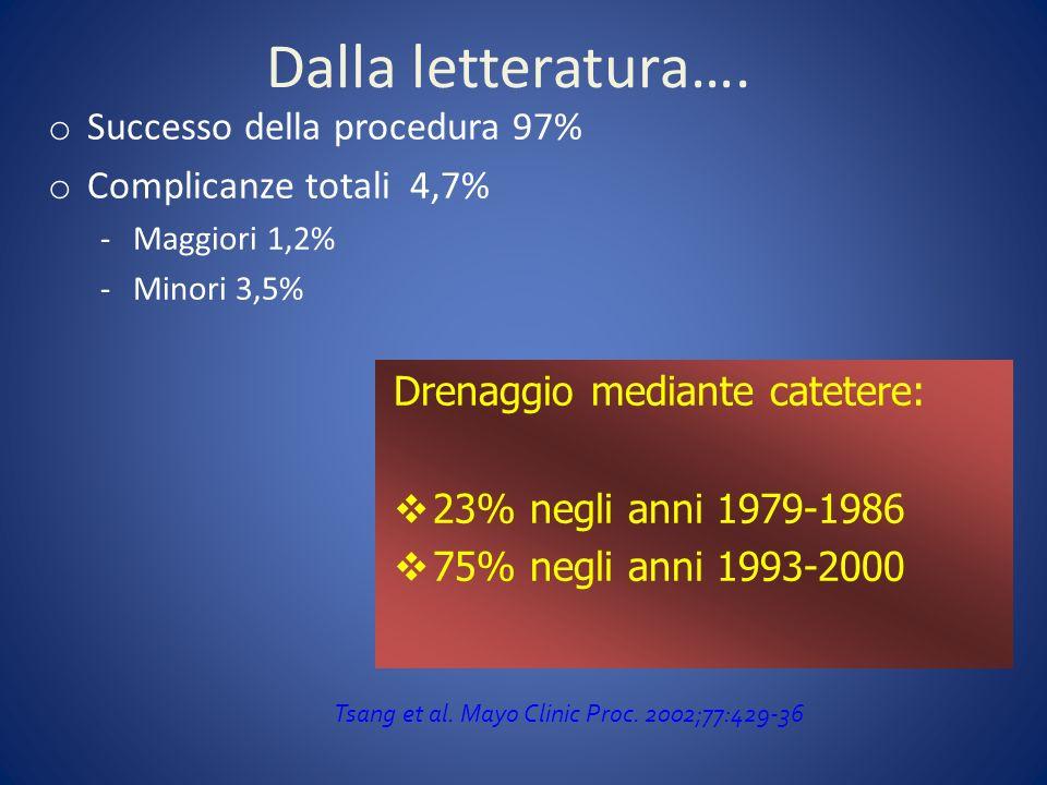 Dalla letteratura…. o Successo della procedura 97% o Complicanze totali 4,7% -Maggiori 1,2% -Minori 3,5% Drenaggio mediante catetere: 23% negli anni 1