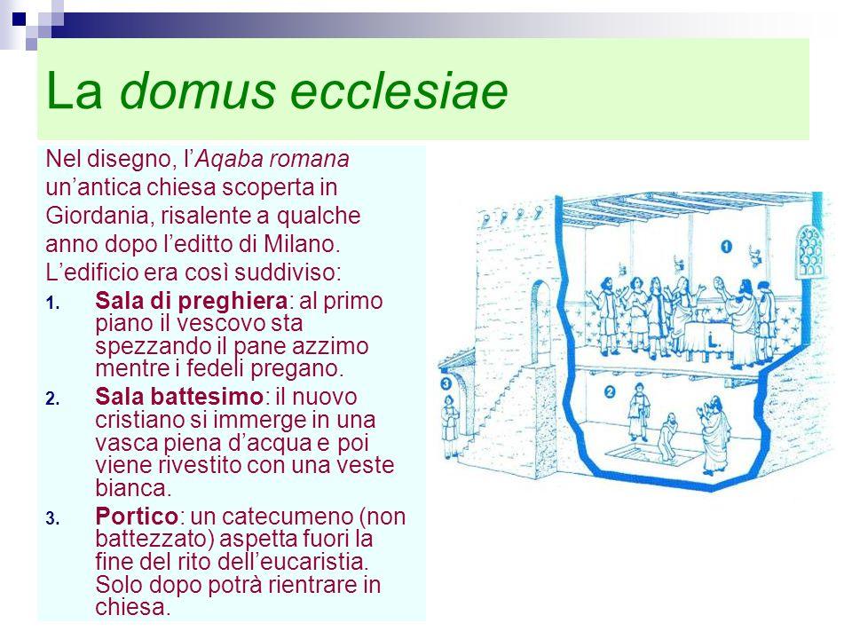 La domus ecclesiae Nel disegno, lAqaba romana unantica chiesa scoperta in Giordania, risalente a qualche anno dopo leditto di Milano. Ledificio era co