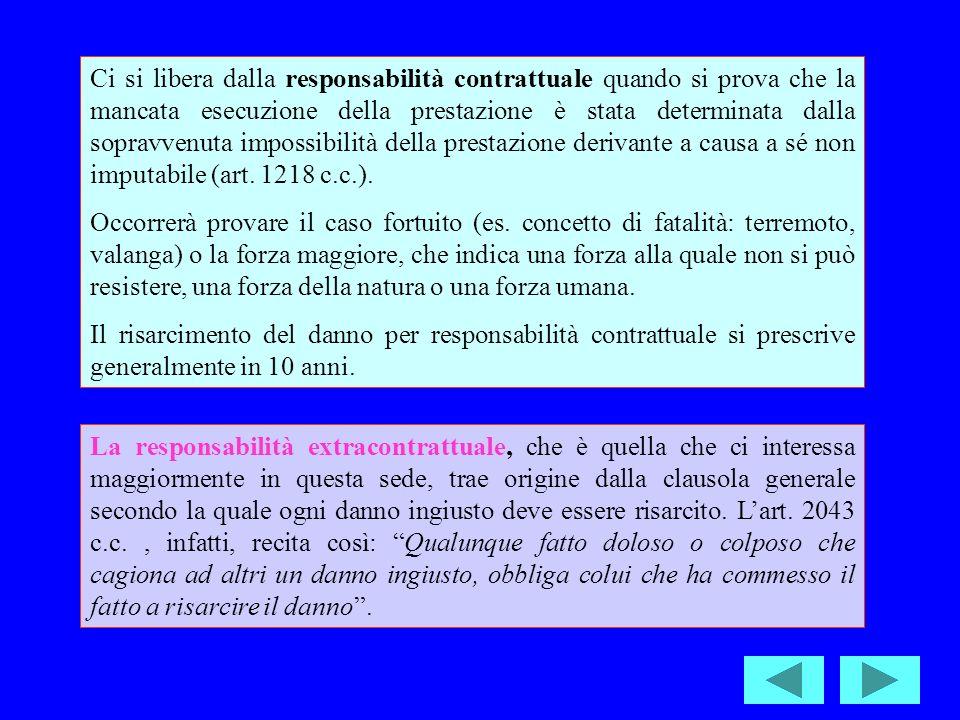 Ci si libera dalla responsabilità contrattuale quando si prova che la mancata esecuzione della prestazione è stata determinata dalla sopravvenuta impossibilità della prestazione derivante a causa a sé non imputabile (art.