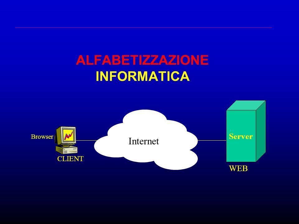 ALFABETIZZAZIONE INFORMATICA CLIENT Browser Server WEB Internet