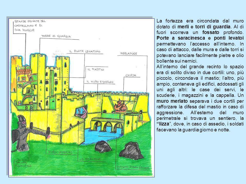 La fortezza era circondata dal muro dotato di merli e torri di guardia. Al di fuori scorreva un fossato profondo. Porte a saracinesca e ponti levatoi