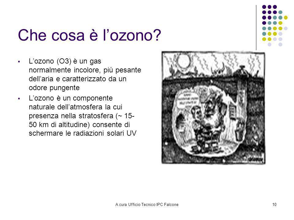 A cura Ufficio Tecnico IPC Falcone10 Che cosa è lozono.