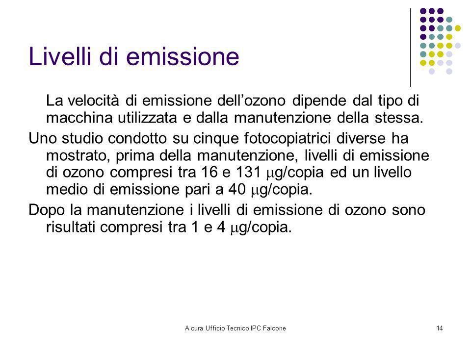 A cura Ufficio Tecnico IPC Falcone14 Livelli di emissione La velocità di emissione dellozono dipende dal tipo di macchina utilizzata e dalla manutenzione della stessa.
