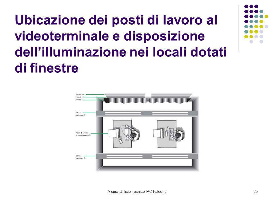 A cura Ufficio Tecnico IPC Falcone25 Ubicazione dei posti di lavoro al videoterminale e disposizione dellilluminazione nei locali dotati di finestre