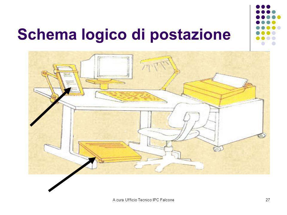 A cura Ufficio Tecnico IPC Falcone27 Schema logico di postazione