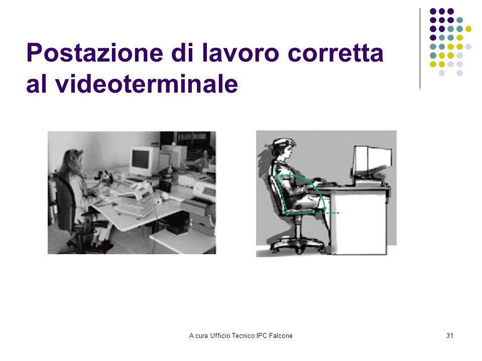 A cura Ufficio Tecnico IPC Falcone31 Postazione di lavoro corretta al videoterminale