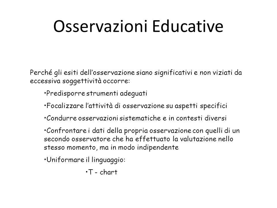 Osservazioni Educative Perché gli esiti dellosservazione siano significativi e non viziati da eccessiva soggettività occorre: Predisporre strumenti ad