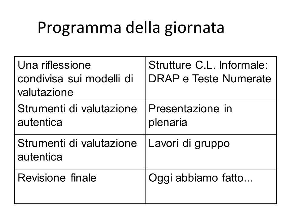 Una riflessione condivisa sui modelli di valutazione Strutture C.L. Informale: DRAP e Teste Numerate Strumenti di valutazione autentica Presentazione