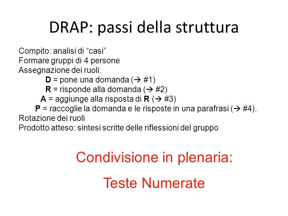 Compito: analisi di casi Formare gruppi di 4 persone Assegnazione dei ruoli: D = pone una domanda ( #1) R = risponde alla domanda ( #2) A = aggiunge a