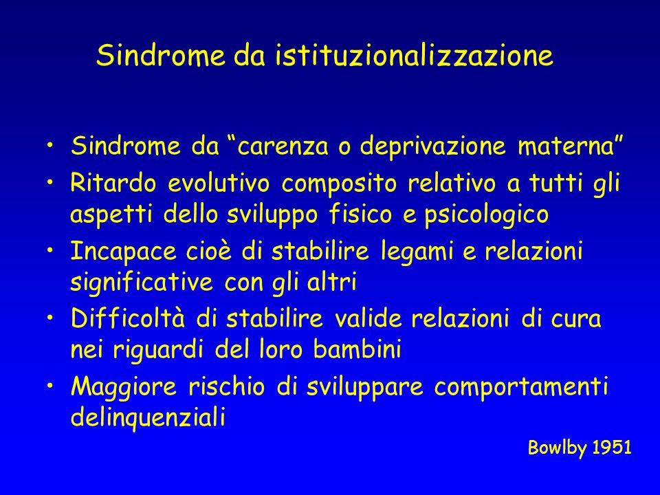 Sindrome da istituzionalizzazione Sindrome da carenza o deprivazione materna Ritardo evolutivo composito relativo a tutti gli aspetti dello sviluppo f