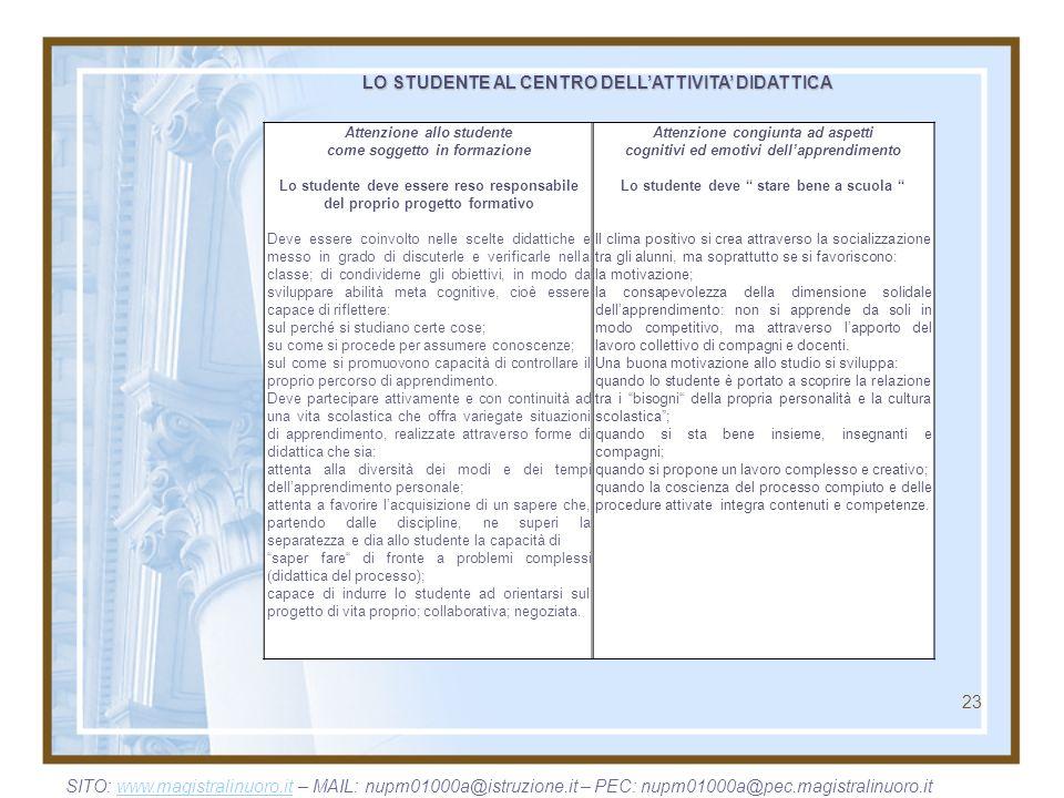 23 LO STUDENTE AL CENTRO DELLATTIVITA DIDATTICA Attenzione allo studente come soggetto in formazione Lo studente deve essere reso responsabile del pro