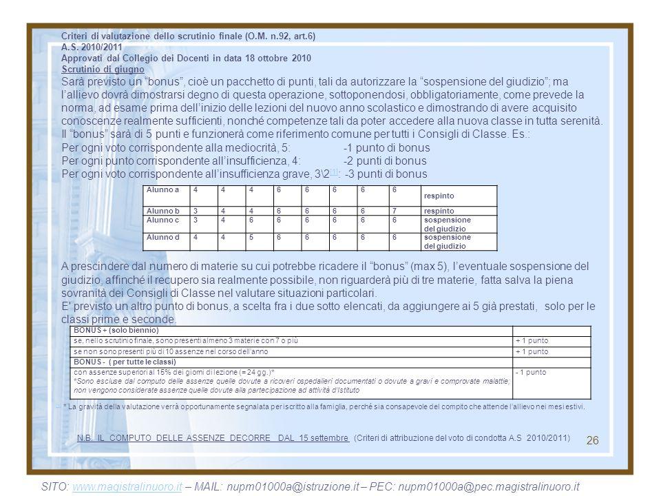 Criteri di valutazione dello scrutinio finale (O.M. n.92, art.6) A.S. 2010/2011 Approvati dal Collegio dei Docenti in data 18 ottobre 2010 Scrutinio d