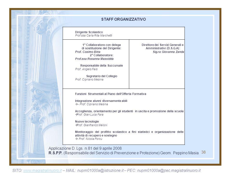 STAFF ORGANIZZATIVO Applicazione D. Lgs. n.81 del 9 aprile 2008 R.S.P.P. (Responsabile del Servizio di Prevenzione e Protezione) Geom. Peppino Masia 3