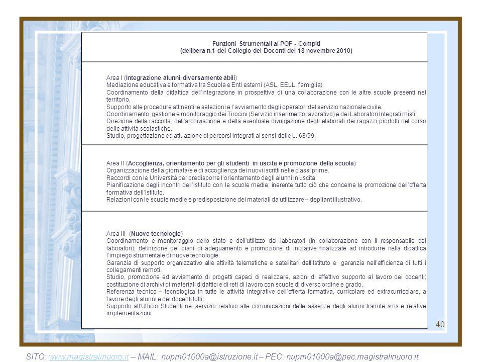 40 Funzioni Strumentali al POF - Compiti (delibera n.1 del Collegio dei Docenti del 18 novembre 2010) Area I (Integrazione alunni diversamente abili)