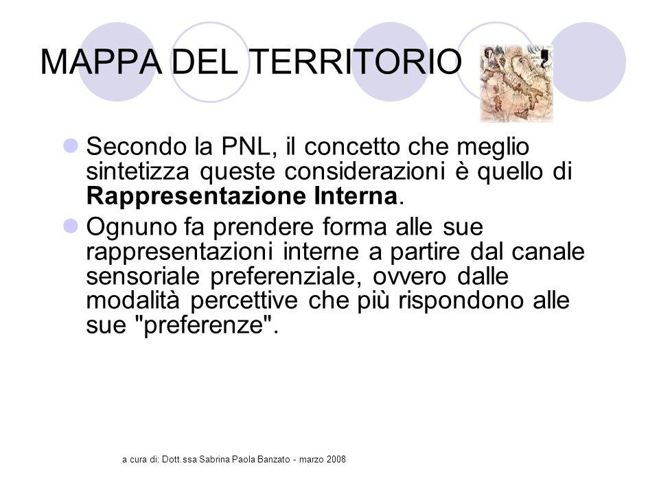 a cura di: Dott.ssa Sabrina Paola Banzato - marzo 2008 MAPPA DEL TERRITORIO Secondo la PNL, il concetto che meglio sintetizza queste considerazioni è quello di Rappresentazione Interna.