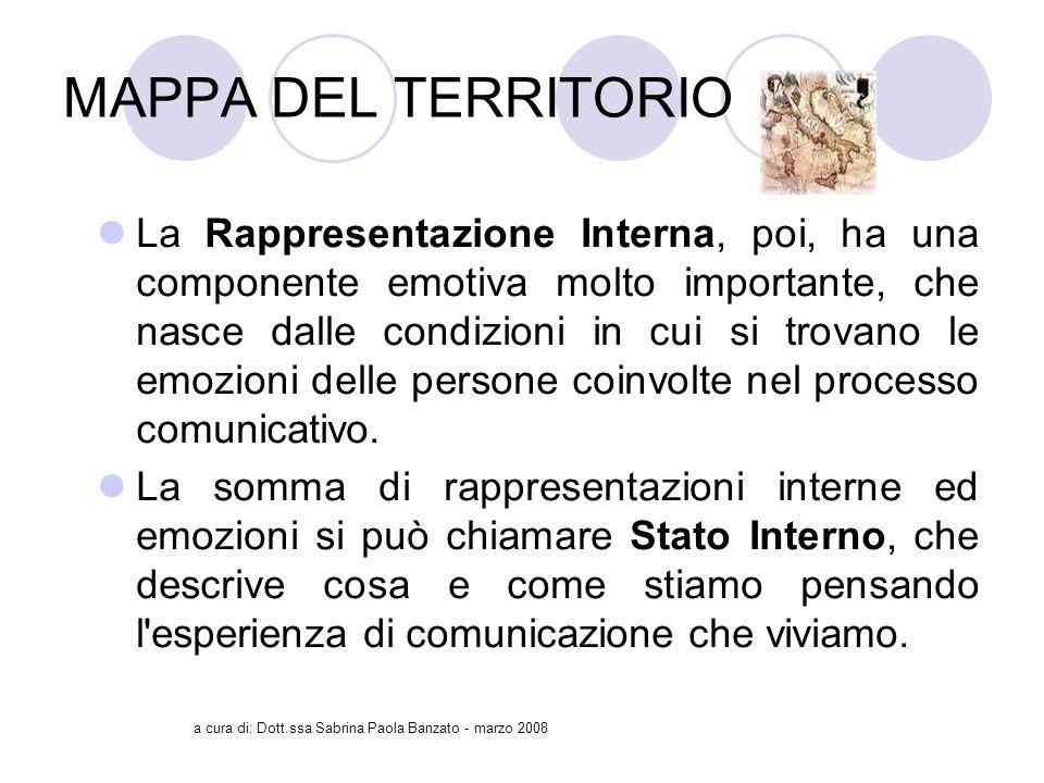 a cura di: Dott.ssa Sabrina Paola Banzato - marzo 2008 MAPPA DEL TERRITORIO La Rappresentazione Interna, poi, ha una componente emotiva molto importante, che nasce dalle condizioni in cui si trovano le emozioni delle persone coinvolte nel processo comunicativo.