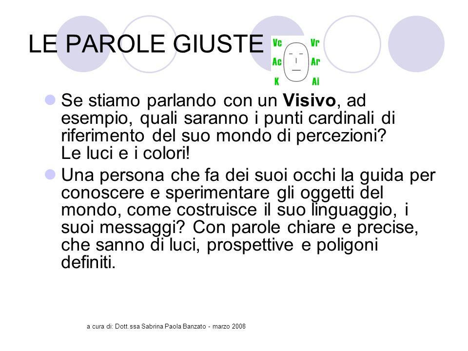 a cura di: Dott.ssa Sabrina Paola Banzato - marzo 2008 LE PAROLE GIUSTE Se stiamo parlando con un Visivo, ad esempio, quali saranno i punti cardinali di riferimento del suo mondo di percezioni.