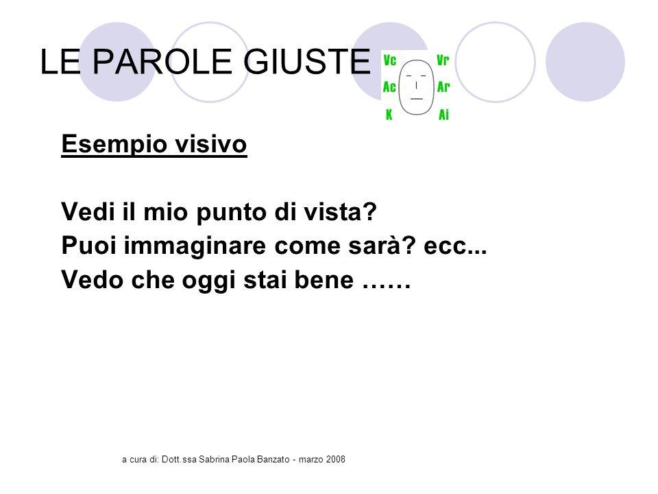 a cura di: Dott.ssa Sabrina Paola Banzato - marzo 2008 LE PAROLE GIUSTE Esempio visivo Vedi il mio punto di vista.