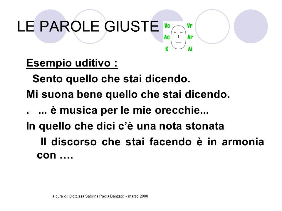 a cura di: Dott.ssa Sabrina Paola Banzato - marzo 2008 LE PAROLE GIUSTE Esempio uditivo : Sento quello che stai dicendo.