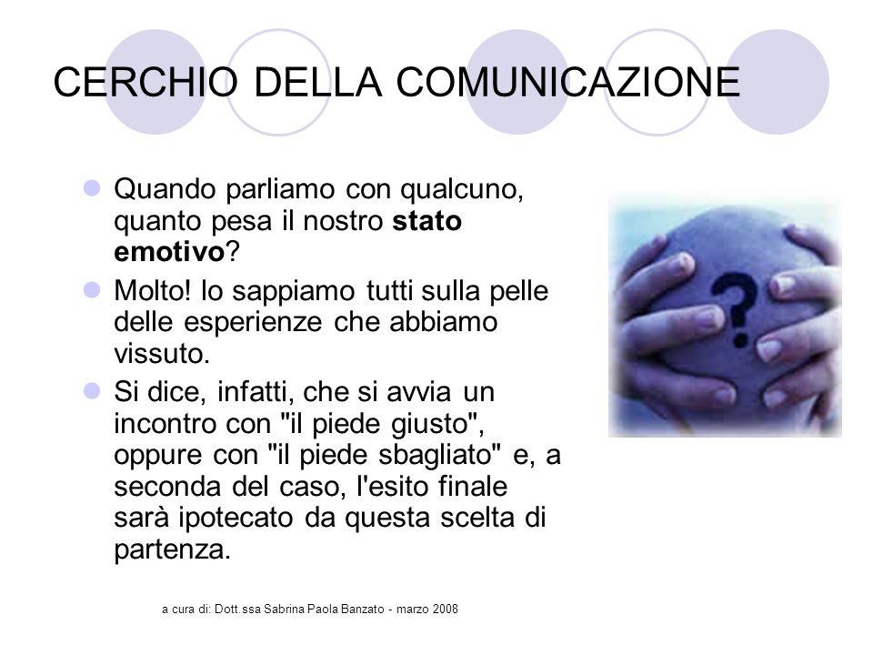a cura di: Dott.ssa Sabrina Paola Banzato - marzo 2008 CERCHIO DELLA COMUNICAZIONE Quando parliamo con qualcuno, quanto pesa il nostro stato emotivo.