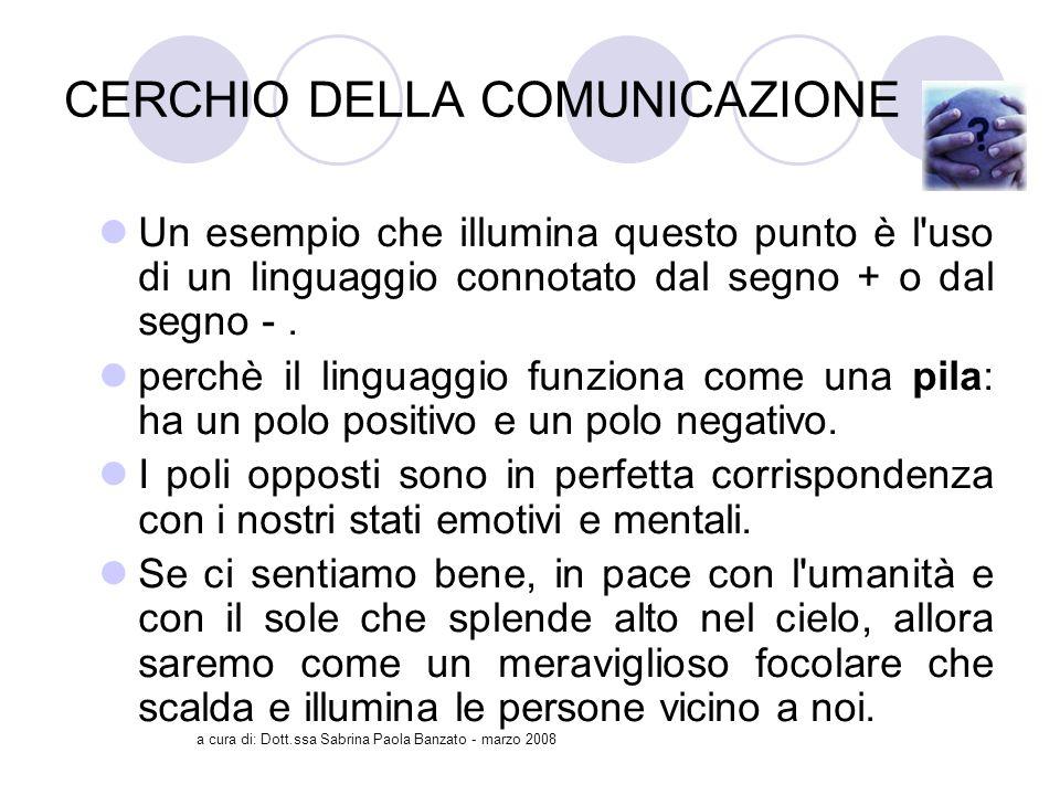 a cura di: Dott.ssa Sabrina Paola Banzato - marzo 2008 CERCHIO DELLA COMUNICAZIONE Un esempio che illumina questo punto è l uso di un linguaggio connotato dal segno + o dal segno -.