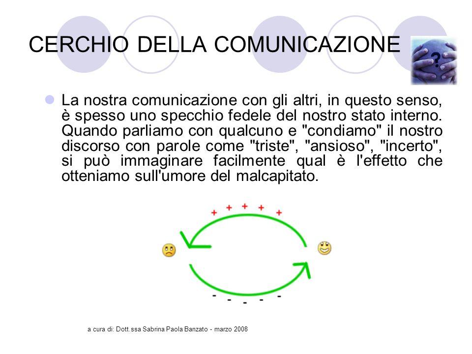 a cura di: Dott.ssa Sabrina Paola Banzato - marzo 2008 CERCHIO DELLA COMUNICAZIONE La nostra comunicazione con gli altri, in questo senso, è spesso uno specchio fedele del nostro stato interno.