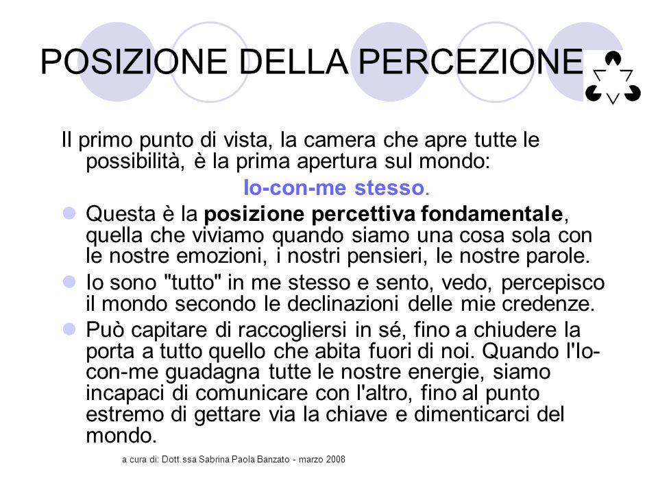 a cura di: Dott.ssa Sabrina Paola Banzato - marzo 2008 POSIZIONE DELLA PERCEZIONE Il primo punto di vista, la camera che apre tutte le possibilità, è la prima apertura sul mondo: Io-con-me stesso.