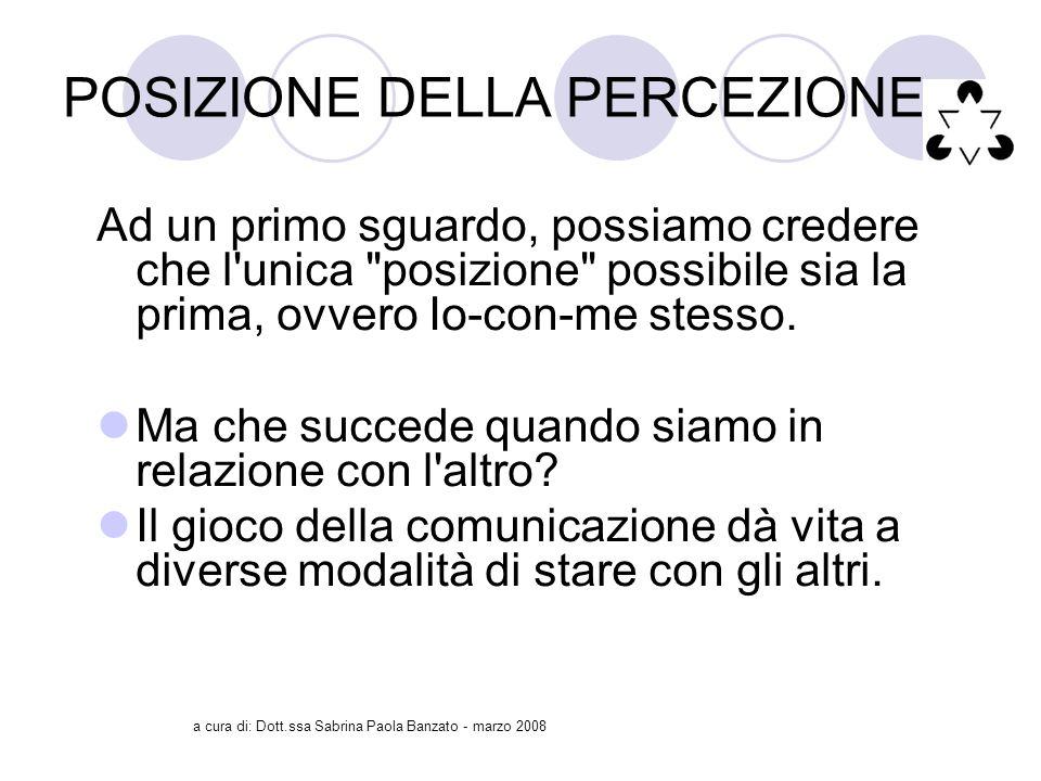 a cura di: Dott.ssa Sabrina Paola Banzato - marzo 2008 POSIZIONE DELLA PERCEZIONE Ad un primo sguardo, possiamo credere che l unica posizione possibile sia la prima, ovvero Io-con-me stesso.