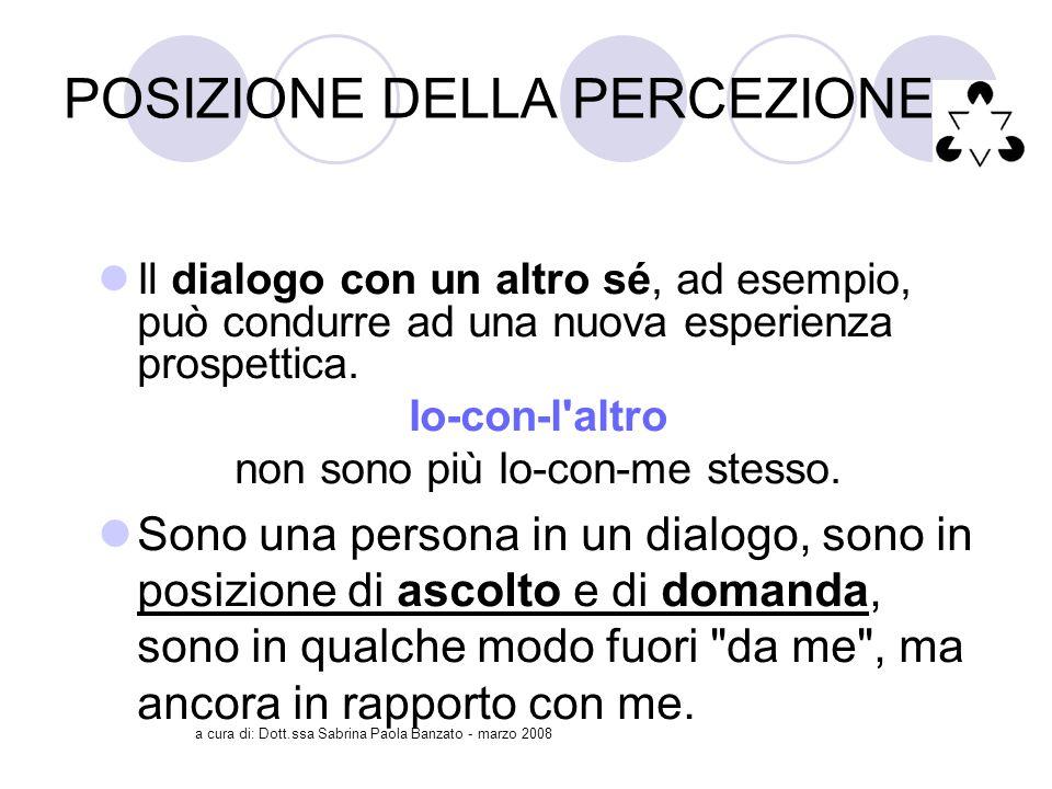 a cura di: Dott.ssa Sabrina Paola Banzato - marzo 2008 POSIZIONE DELLA PERCEZIONE Il dialogo con un altro sé, ad esempio, può condurre ad una nuova esperienza prospettica.