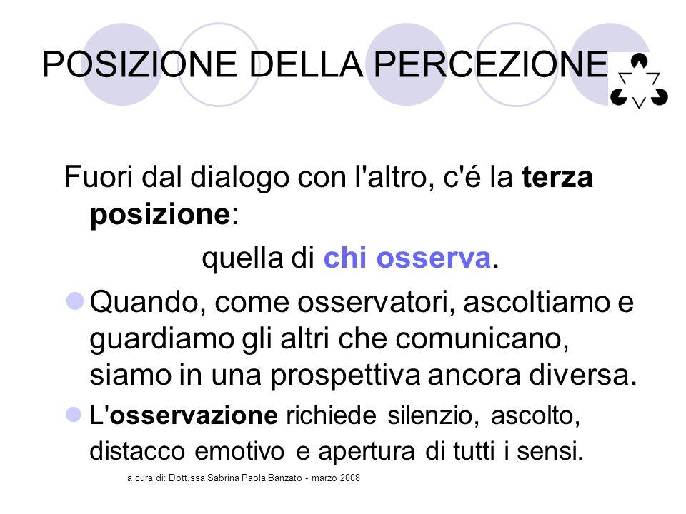 a cura di: Dott.ssa Sabrina Paola Banzato - marzo 2008 POSIZIONE DELLA PERCEZIONE Fuori dal dialogo con l altro, c é la terza posizione: quella di chi osserva.