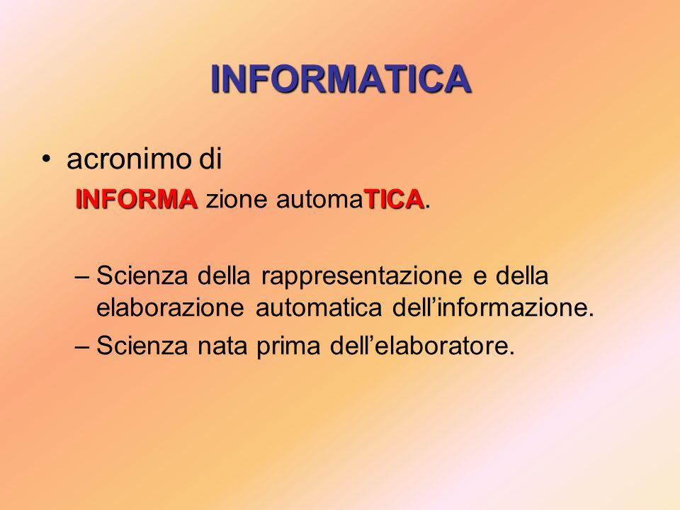 INFORMATICA acronimo di INFORMA TICA INFORMA zione automaTICA.