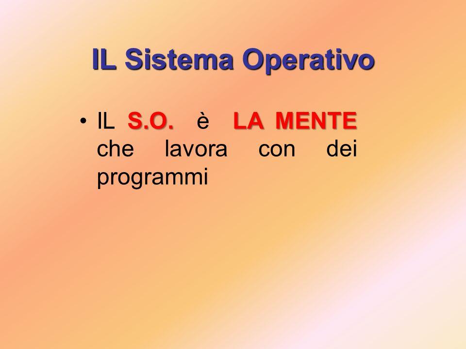 IL Sistema Operativo S.O. LA MENTEIL S.O. è LA MENTE che lavora con dei programmi