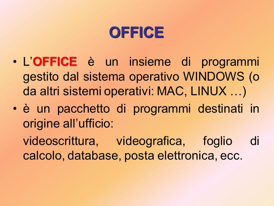 OFFICE OFFICELOFFICE è un insieme di programmi gestito dal sistema operativo WINDOWS (o da altri sistemi operativi: MAC, LINUX …) è un pacchetto di programmi destinati in origine allufficio: videoscrittura, videografica, foglio di calcolo, database, posta elettronica, ecc.