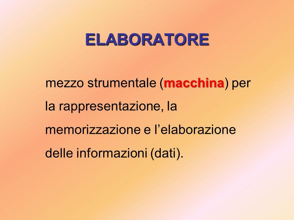 ELABORATORE macchina mezzo strumentale (macchina) per la rappresentazione, la memorizzazione e lelaborazione delle informazioni (dati).