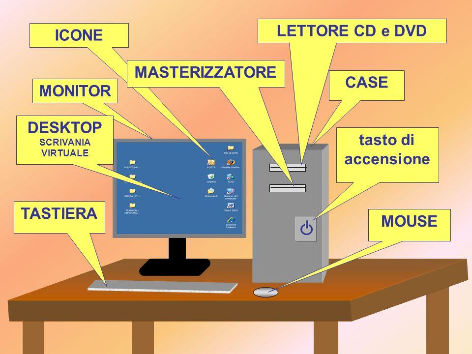 tasto di accensione CASE MONITOR ICONE LETTORE CD e DVD MASTERIZZATORE TASTIERA MOUSE DESKTOP SCRIVANIA VIRTUALE