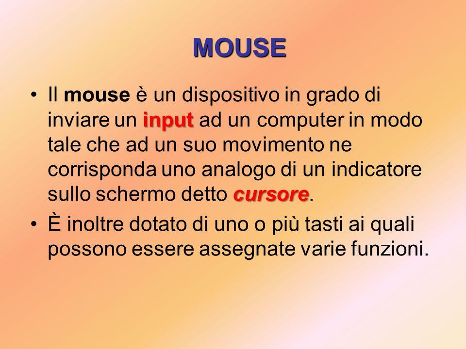 input cursoreIl mouse è un dispositivo in grado di inviare un input ad un computer in modo tale che ad un suo movimento ne corrisponda uno analogo di un indicatore sullo schermo detto cursore.