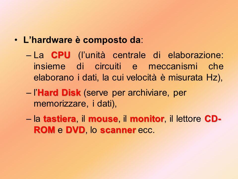 Lhardware è composto da: CPU –La CPU (lunità centrale di elaborazione: insieme di circuiti e meccanismi che elaborano i dati, la cui velocità è misurata Hz), Hard Disk –lHard Disk (serve per archiviare, per memorizzare, i dati), tastieramousemonitorCD- ROMDVDscanner –la tastiera, il mouse, il monitor, il lettore CD- ROM e DVD, lo scanner ecc.