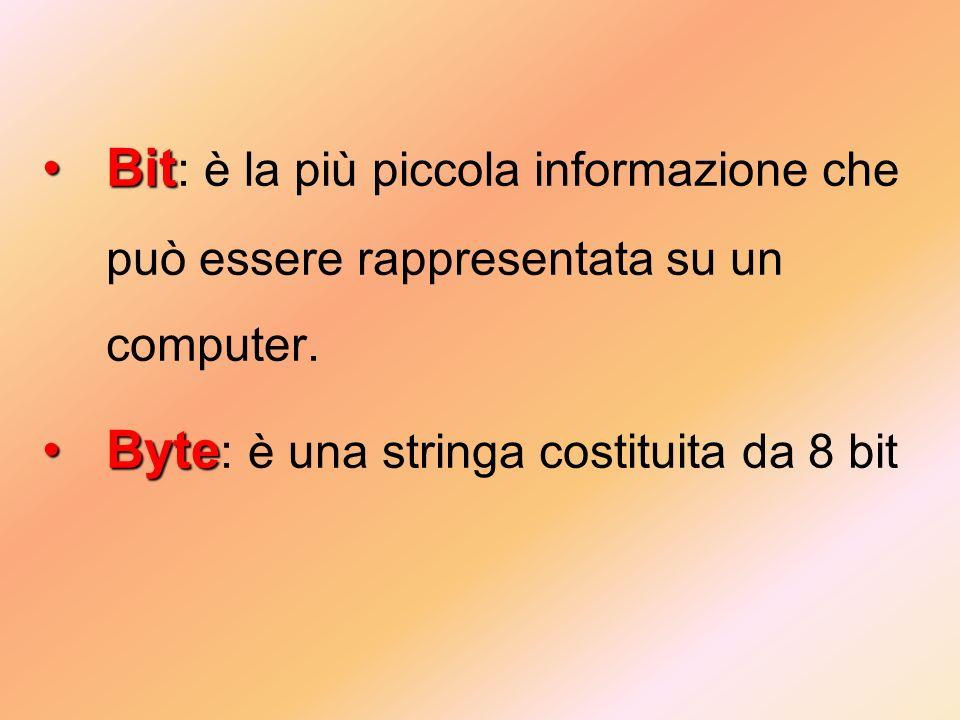 BitBit : è la più piccola informazione che può essere rappresentata su un computer.