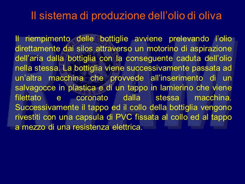 Il sistema di produzione dellolio di oliva Il riempimento delle bottiglie avviene prelevando lolio direttamente dai silos attraverso un motorino di as