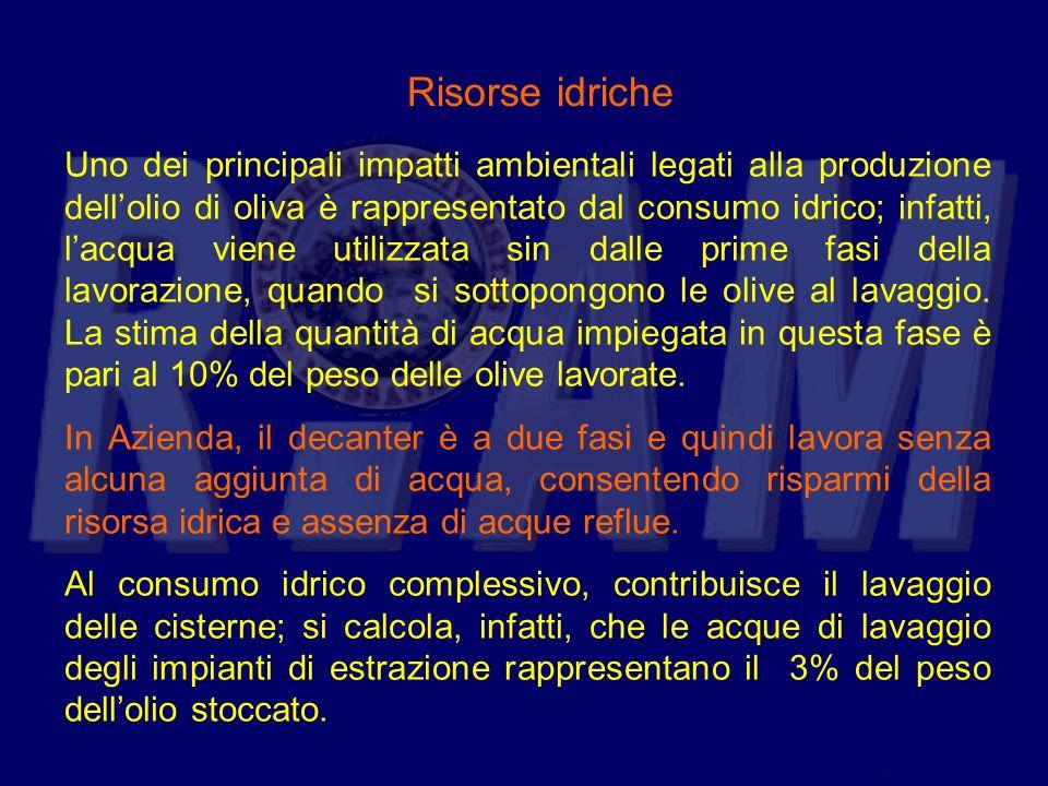 Risorse idriche Uno dei principali impatti ambientali legati alla produzione dellolio di oliva è rappresentato dal consumo idrico; infatti, lacqua vie