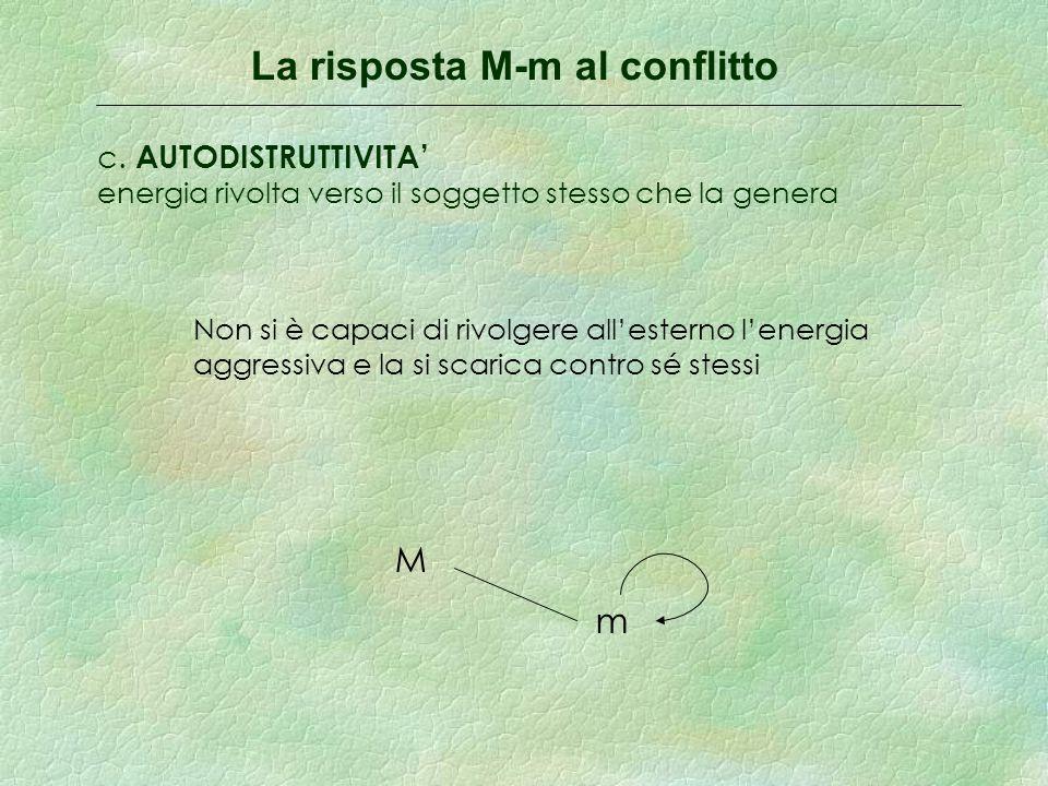 La risposta M-m al conflitto c.