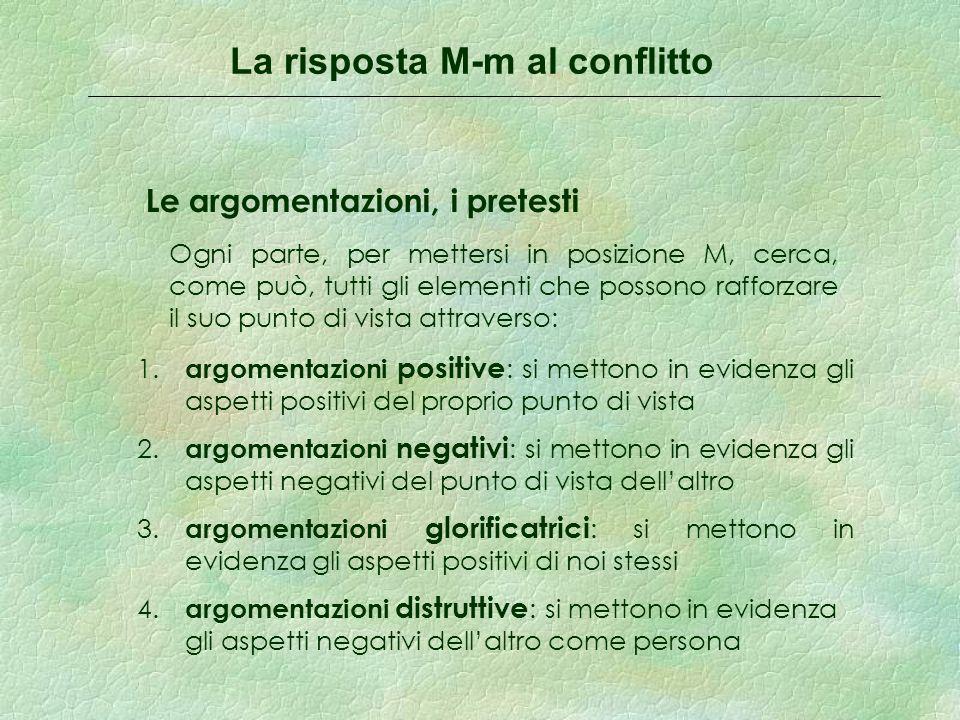 1. argomentazioni positive : si mettono in evidenza gli aspetti positivi del proprio punto di vista Le argomentazioni, i pretesti 2. argomentazioni ne
