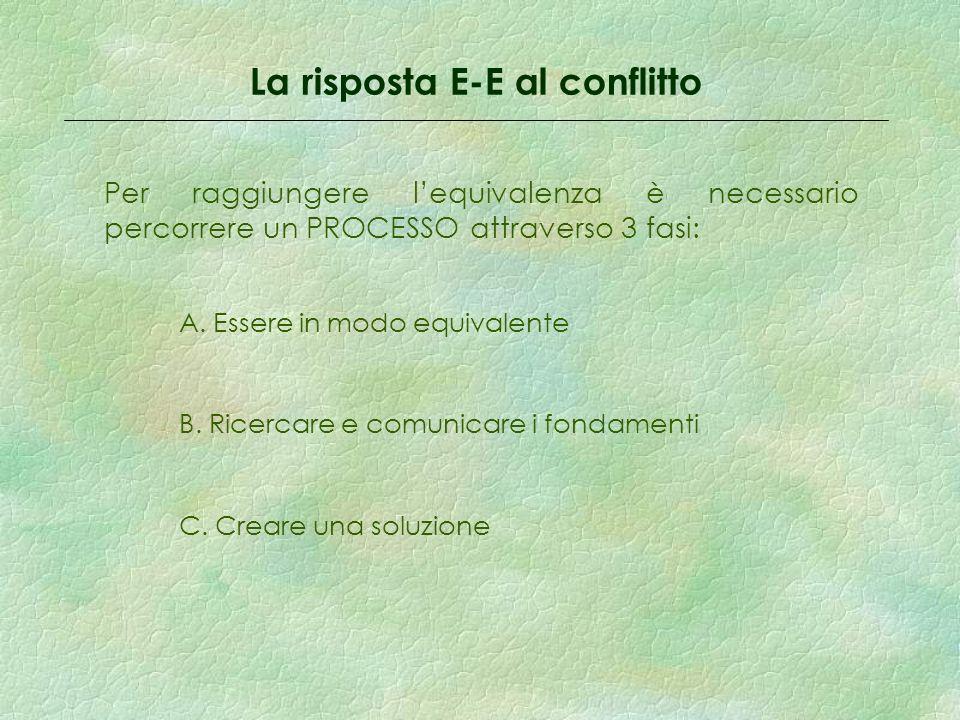 La risposta E-E al conflitto Per raggiungere lequivalenza è necessario percorrere un PROCESSO attraverso 3 fasi: A.