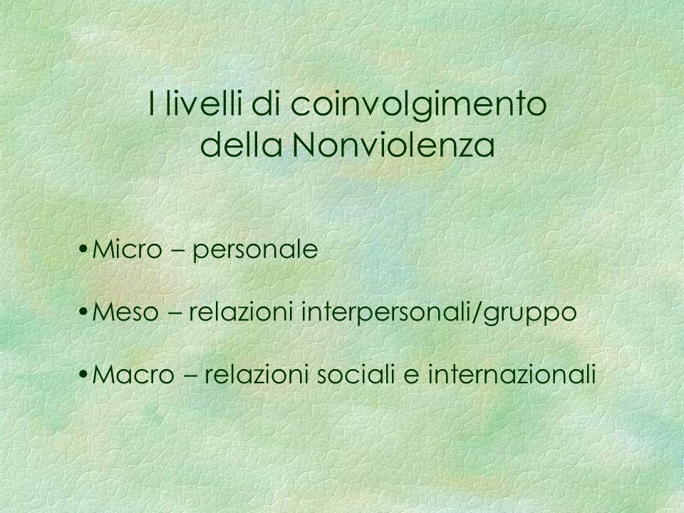 I livelli di coinvolgimento della Nonviolenza Meso – relazioni interpersonali/gruppo Micro – personale Macro – relazioni sociali e internazionali